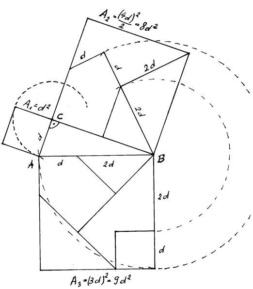 beweis plakat für den satz des pythagoras